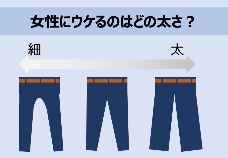 おすすめのパンツの太さ|スキニーからワイドまで、どれがいいの!?