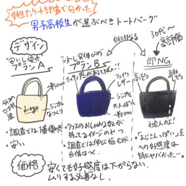 男子高校生が選ぶべきおすすめトートバッグ【マジ調査】